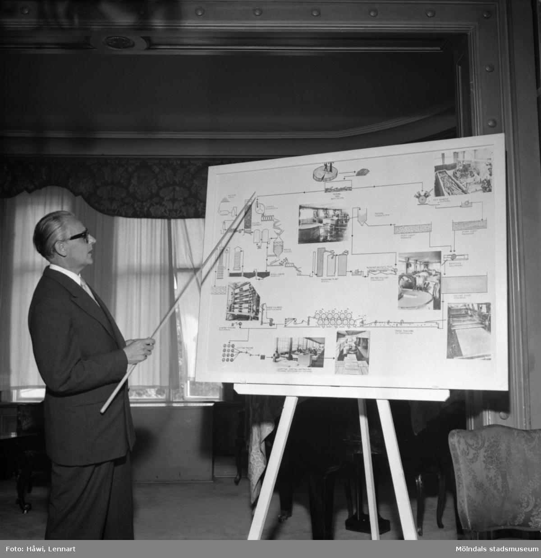 Reportage från Papyrus pressvisning i Mölndal, 29/8 1955. Fabrikschef William Tibell.