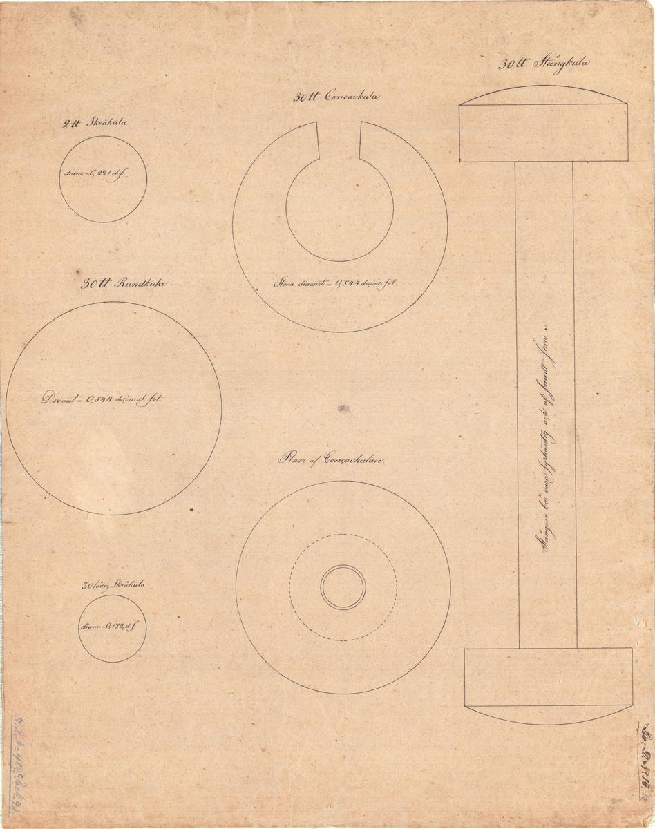 3 st ritning till rundkulor, konkava kulor och stångkulor