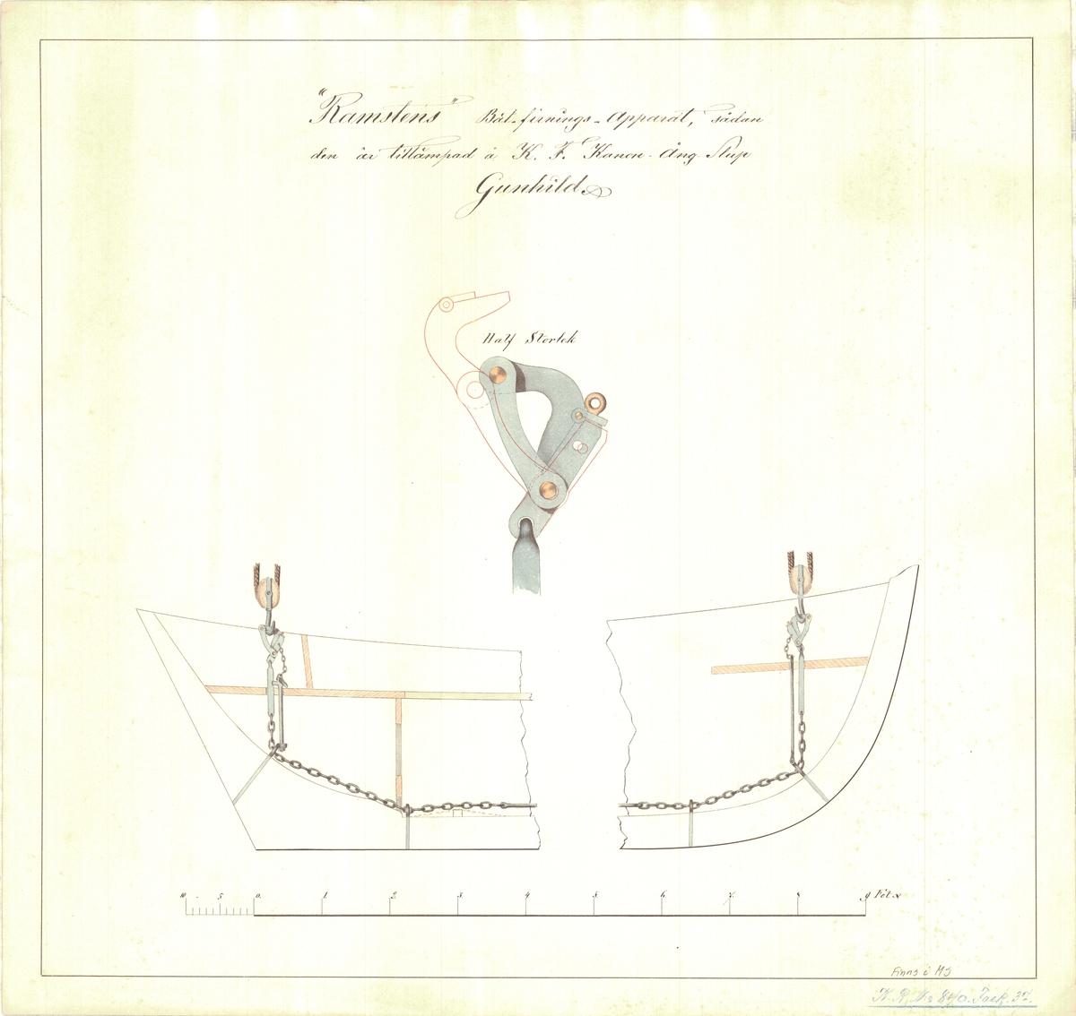 Ritning till Ramstens båtfirningsapparat, sådan den är tillämpad å Gunhild