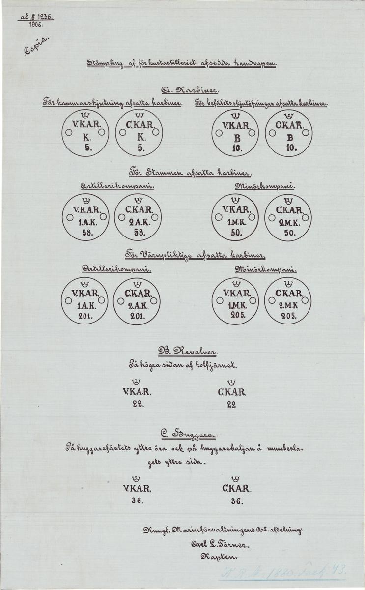 Stämplar av för kustartilleriet avsedda handvapen