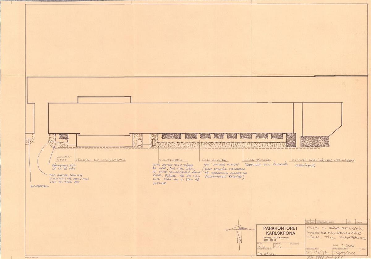 Örlogsbasens Karlskrona mönstersalsbyggnad, förslag till plantering