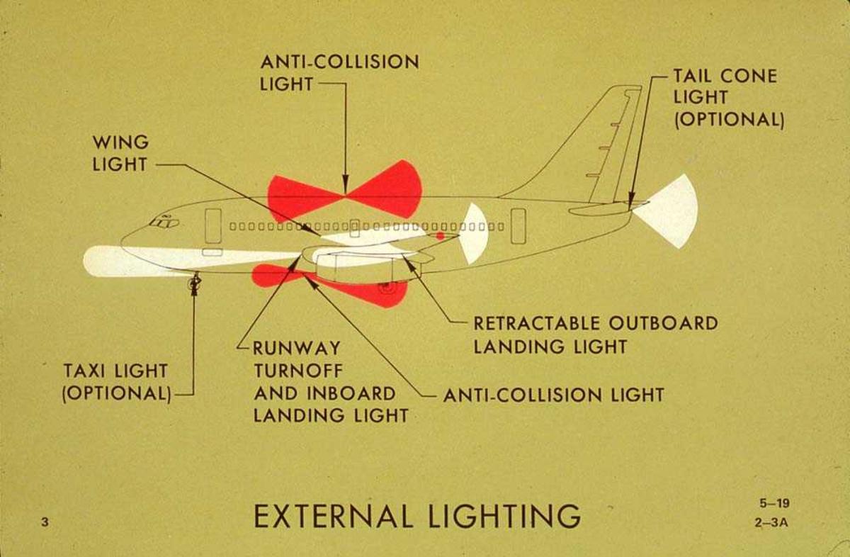 Tegning av en Boeing 737-200 med de eksterne lysene tent.