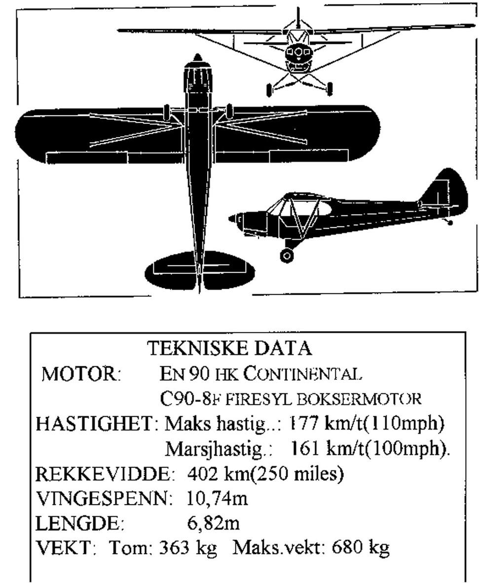 Treplanskisse, Piper L-18C Super Cub.