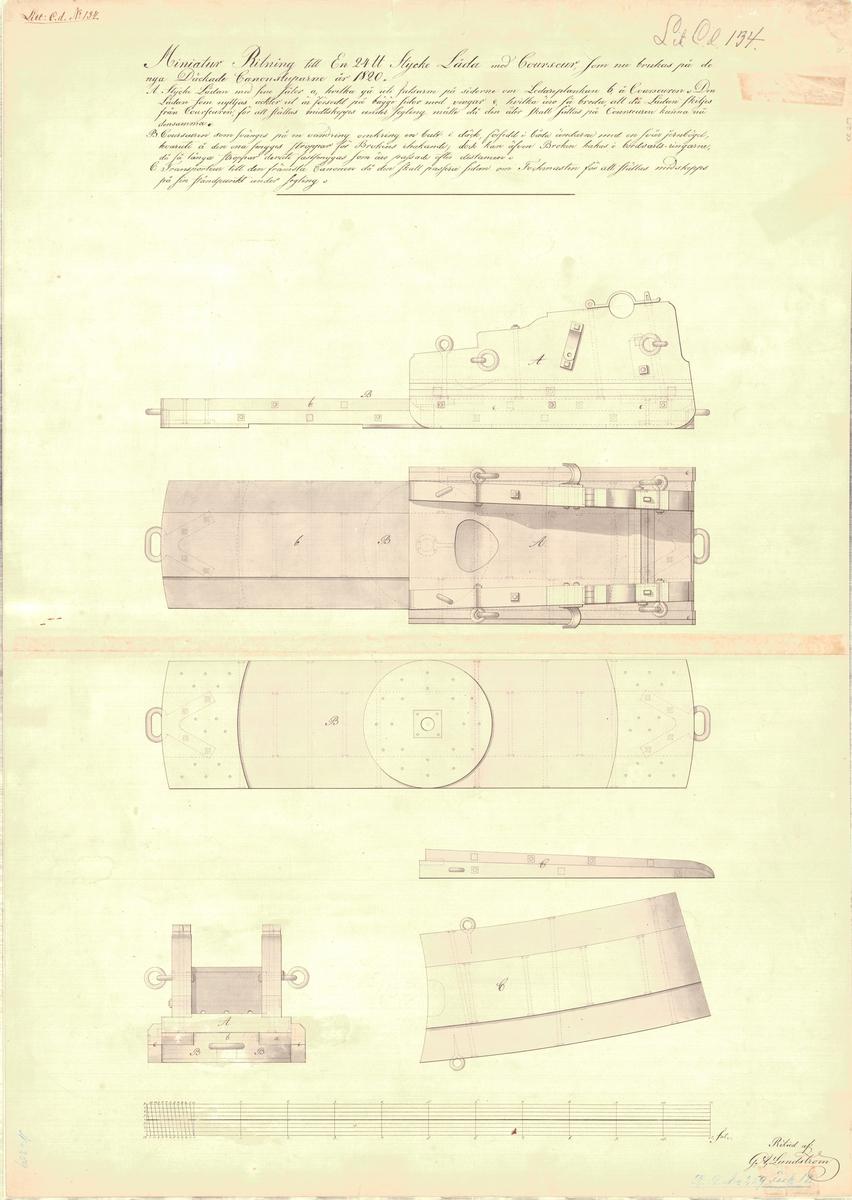 Miniatyrritning till en 24 pundig styckelåda med kursör som nu brukas på de nya däckade kanonsluparna