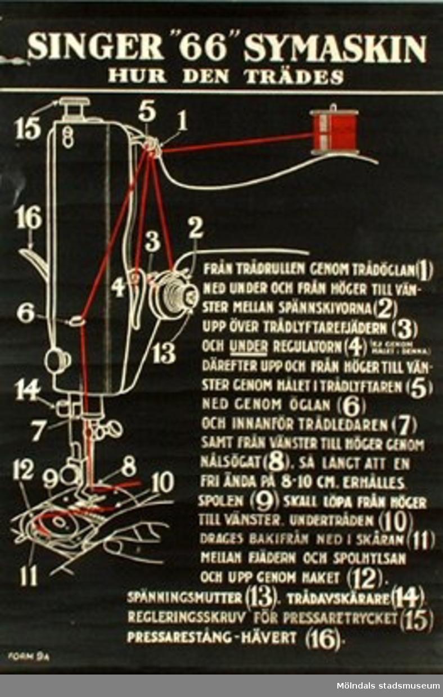 """Instruktionsplansch till """"Singer 66"""" - symaskin.Planschen är rullad."""