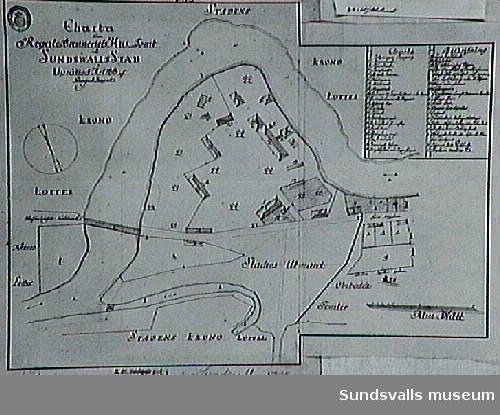Karta över Åkroken. Charta öfver Regalbrenneriets Hus och Tomt ...upprättad år 1788 af Johan Jacob Hagnell. Kronobränneriet.
