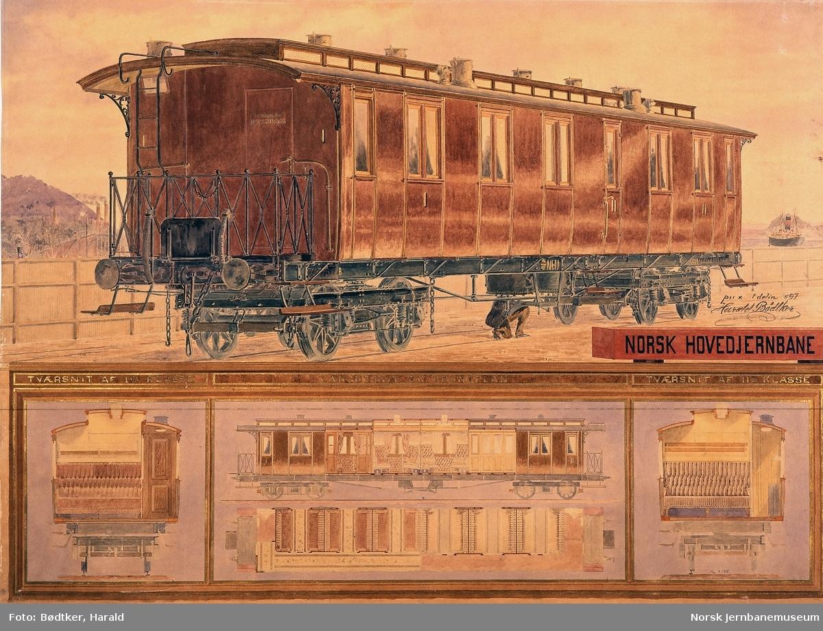 Akvarell av Hovedbanevogn 1. og 2. klasse