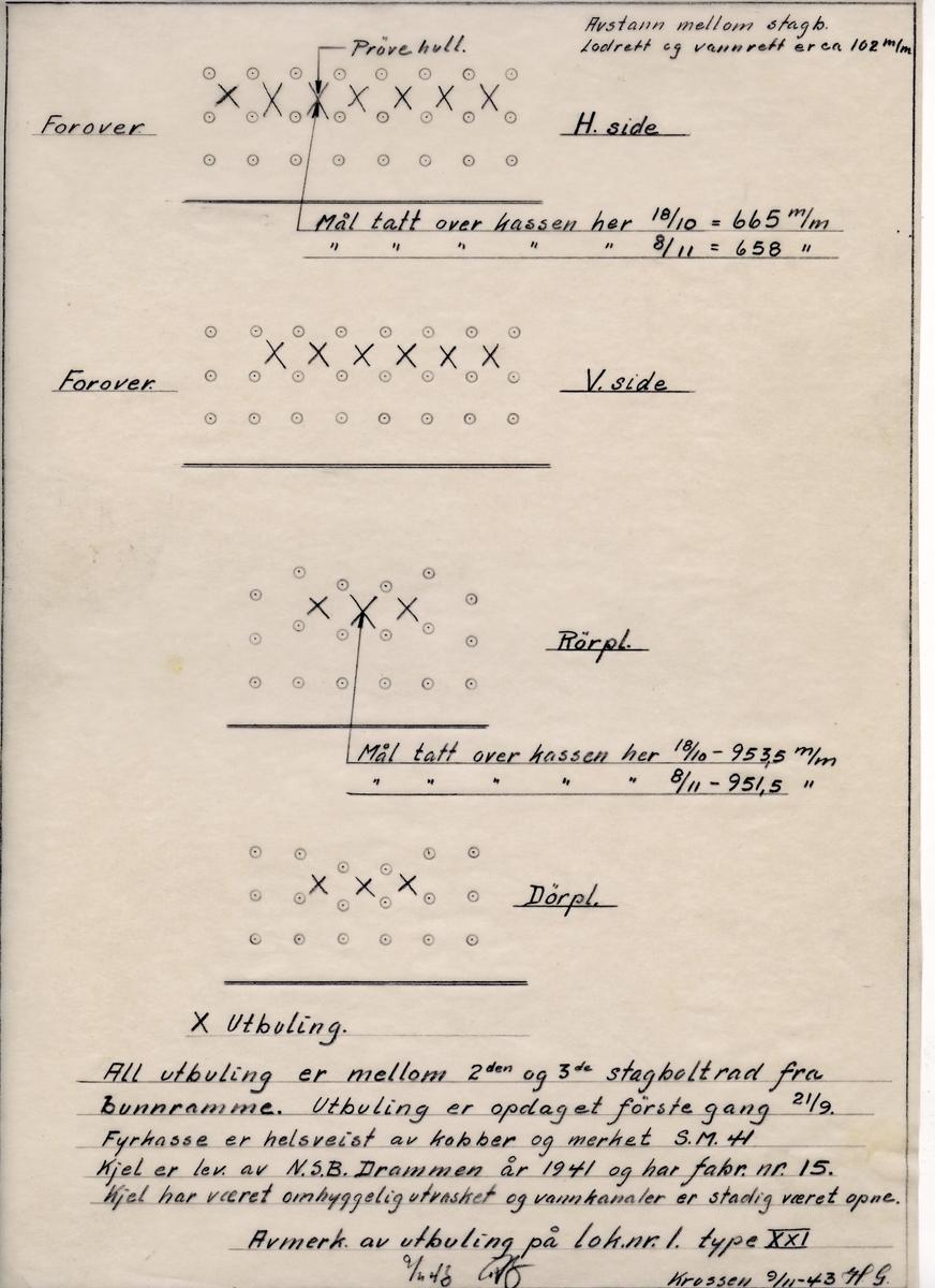 Håndtegnet på kalkerpapir avmerkinger utbulinger på kjelen til lok. nr 1. Tegningen er fra 1943.