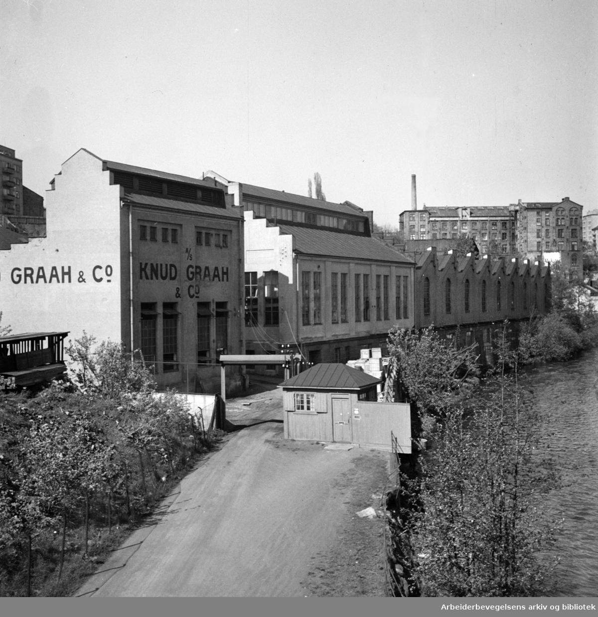 Akerselva. Fabrikker og industri langs elva. Knud Graahs fabrikker. 1949