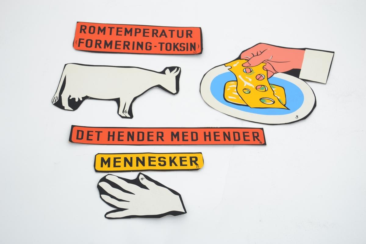 Kulørte flanellsbilder - og tekst, om mat og hygiene, brukt til undervisning/utlån ved Troms Heimstellkontor, Harstad. Med teksthefte fra landsforeningen for kosthold og helse.
