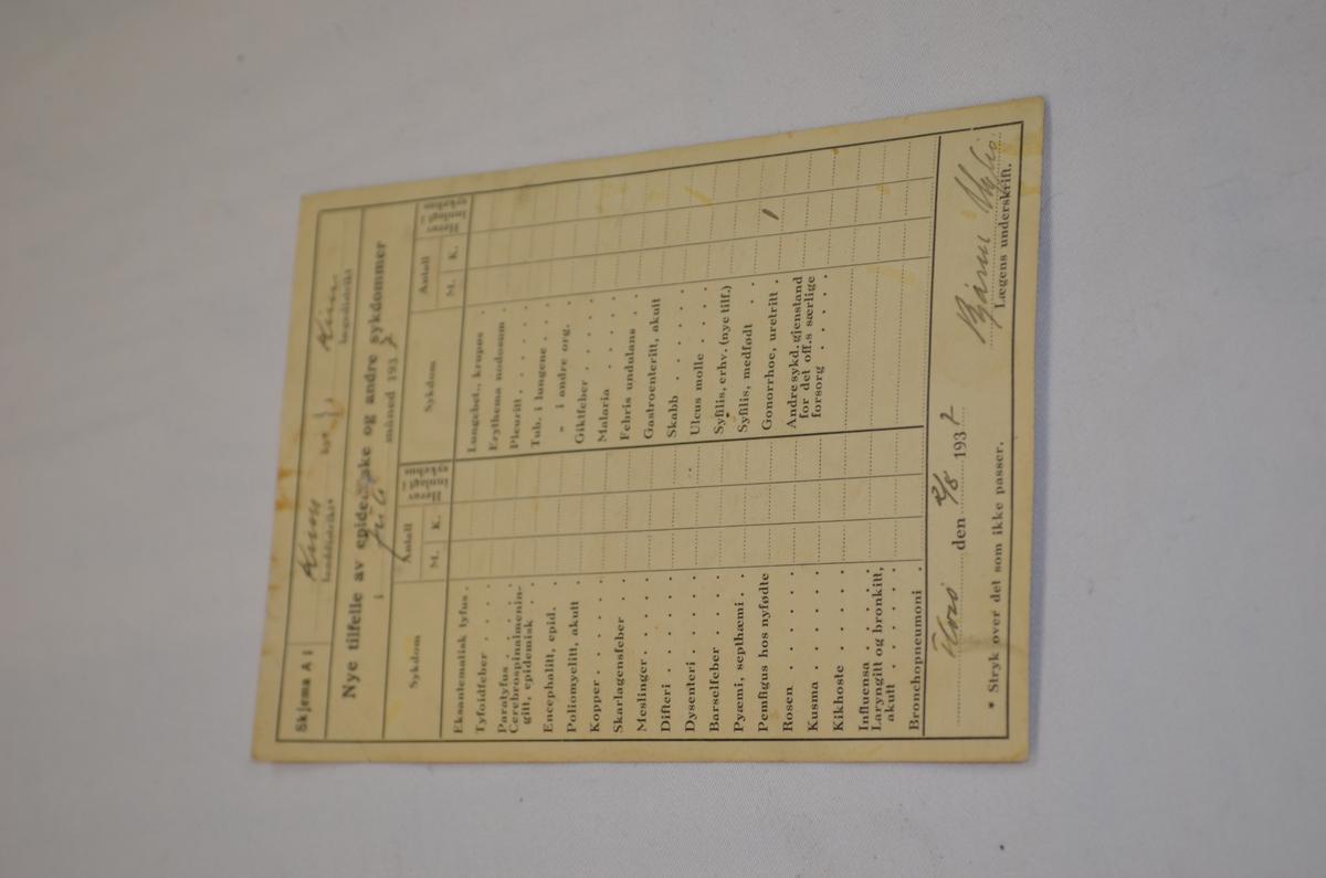 Meldekort frå distriktslegen i Kinn legedistrikt for nye tilfeller av epidemiske og andre sjukdommar. På dette kortet er det registrert eit tilfelle ov gonorrè.