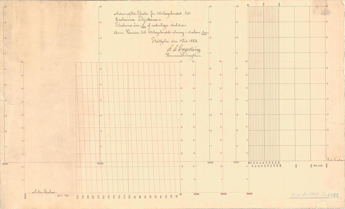 Ritning på meter-och fotskala för uttagningsbordet till Karlskrona skjutbana.