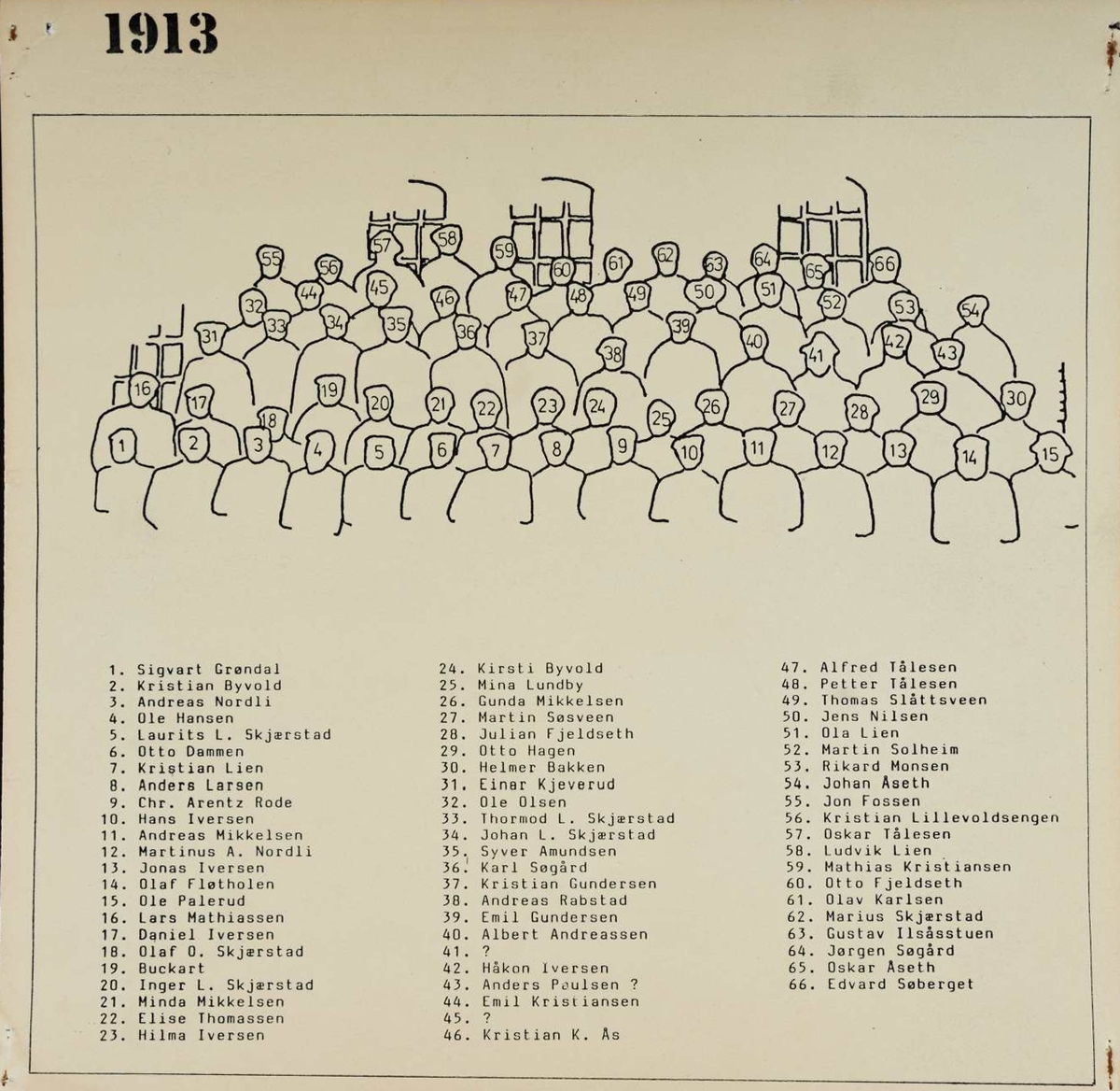 GR: 66, ARBEIDERE, KLEVFOS PAPIRFABRIKK, KLEVFOS CELLULOSE &PAPIRFABRIK A/S, ÅDALSBRUKSe Lautin 1978 side 155 for navn: side154. 1. REKKE F. V. SIGVART GRØNDAL, KRISTIAN BYVOLD, ANDREAS NORDLI, OLE HANSEN, LAURITS L. SKJÆRSTAD, OTTO DAMMEN, KRISTIAN LIEN, ANDERS LARSEN, CHR. ARENTZ RODE, HANS IVERSEN, ANDREAS MIKKELSEN, MARTINIUS A. NORDLI, JONAS IVERSEN, OLAF FLØTHOLEN, OLE PALERUD. 2. REKKE F. V. LARS MATHIASSEN, DANIEL IVERSEN, OLAF O. SKJÆRSTAD, BUCKART, INGER M. SKJÆRSTAD, MINDA MIKKELSEN, ELISE THOMASSEN, HILMA IVERSEN, KIRSTI BYVOLD, MINA LUNDBY, GUNDA MIKKELSEN, MARTIN SØSVEEN, JULIAN FJELDSETH, OTTO HAGEN, HELMER BAKKEN, EINAR KJEVERUD. 3. REKKE F. V. EINAR KJEVERUD, OLE OLSEN, THORMOD L. SKJÆRSTAD, JOHAN L. SKJÆRSTAD, SYVER AMUNDSEN, KARL SØGÅRD, KRISTIAN GUNDERSEN, ANDREAS RABSTAD, EMIL GUNDERSEN, ALBERT ANDREASSEN, UKJENT, HÅKON IVERSEN, ANDREAS PAULSEN?, 4. REKKE F. V. EMIL KRISTIANSEN, UKJENT, KRISTIAN K. ÅS, ALFRED TÅLESEN, PETTER TÅLESEN, THOMAS SLAATSVEEN, JENS NILSEN, OLA LIEN, MARTIN SOLHEIM, RIKARD MONSEN, JOHAN ÅSETH. 5. REKKE F. V. JON FOSSEN, KRISTIAN LILLEVOLDSENGEN, OSKAR TÅLESEN, LUDVIK LIEN, MATHIAS KRISTIANSEN, OTTO FJELDSETH, OLAV KARLSEN, MARIUS SKJÆRSTAD, GUSTAV ILSÅSSTUEN, JØRGEN SØGÅRD, OSKAR ÅSETH, EDVARD SØBERGET Løten.