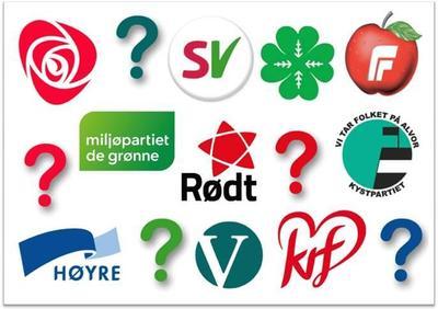 Norske politiske partier